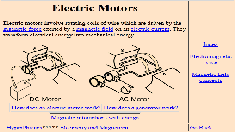 How Does An Electric Motor Work >> Electrical Motor Electricalmotor